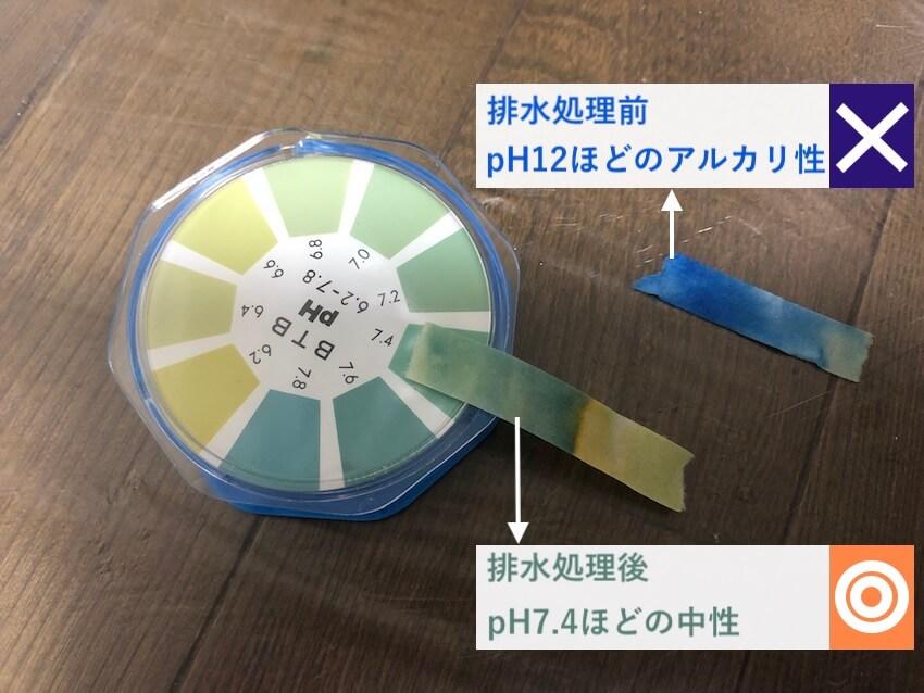 エアコン掃除後の適切な排水処理