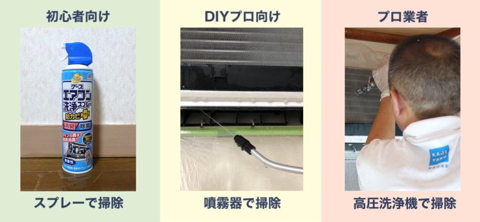 エアコン掃除を自分でやる方法とプロ業者の違い