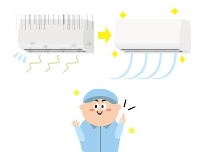 エアコンの内部洗浄